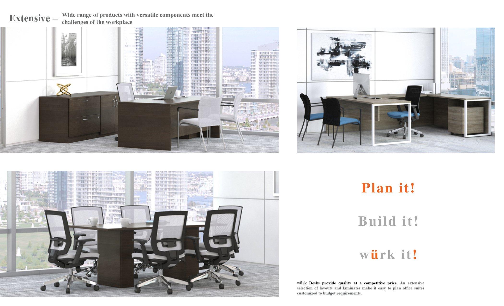 würk Desks 2018EM15
